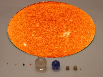scale solar system planets